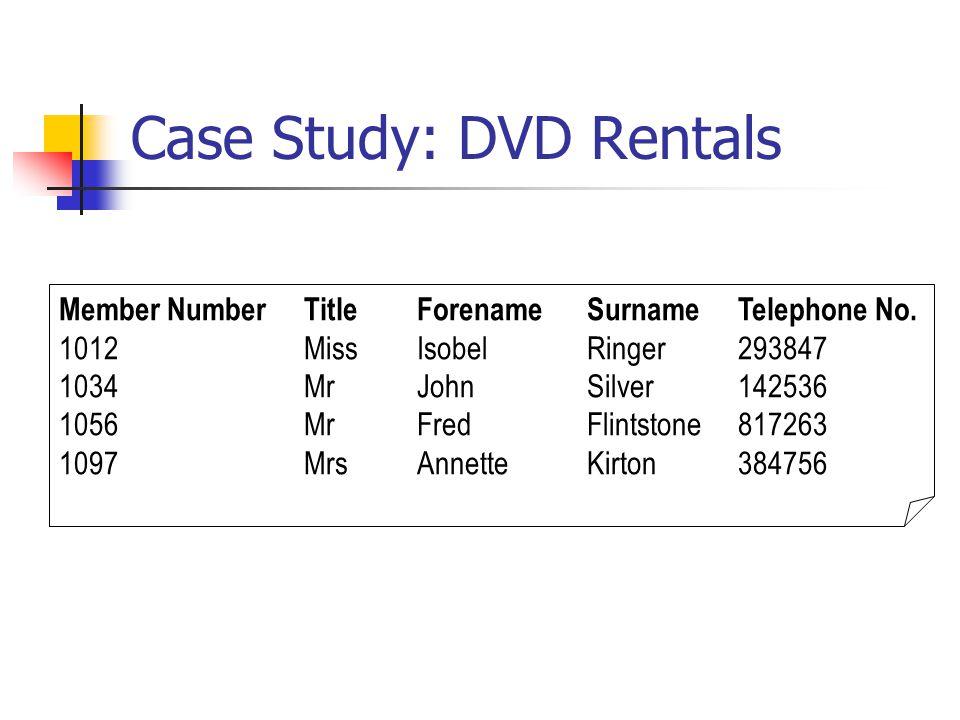 Case Study: DVD Rentals Member NumberTitleForenameSurnameTelephone No.