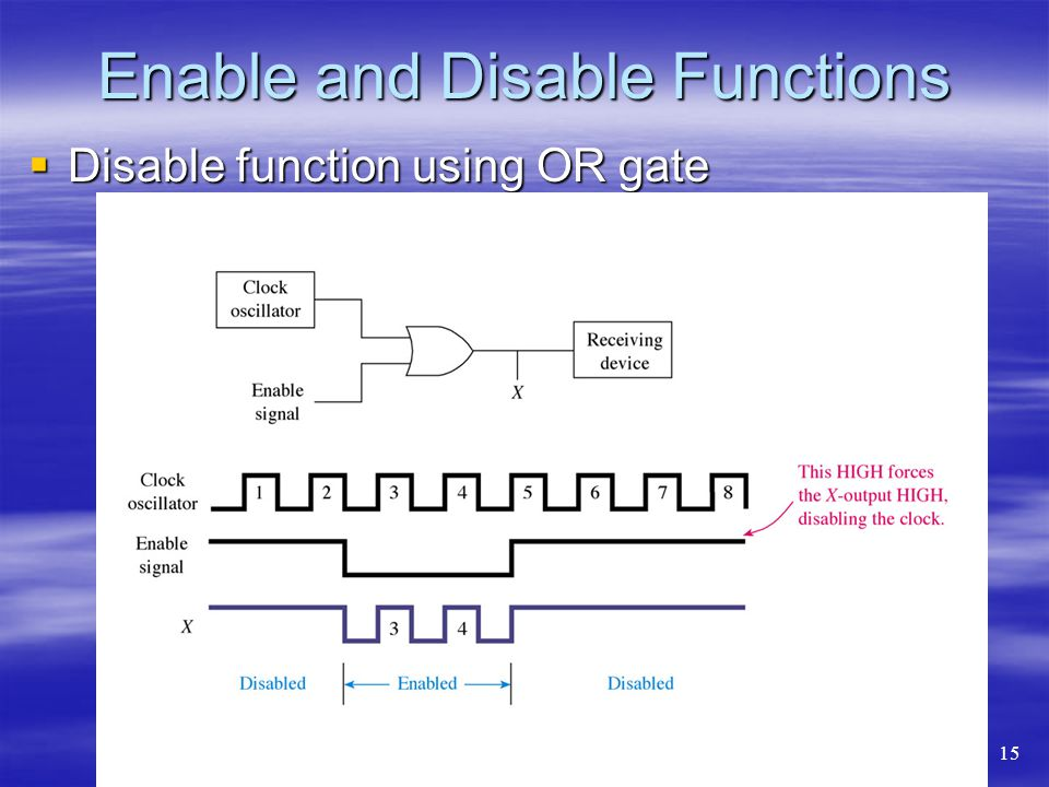 Enable and Disable Functions Disable function using OR gate Disable function using OR gate Figure 3-18 15