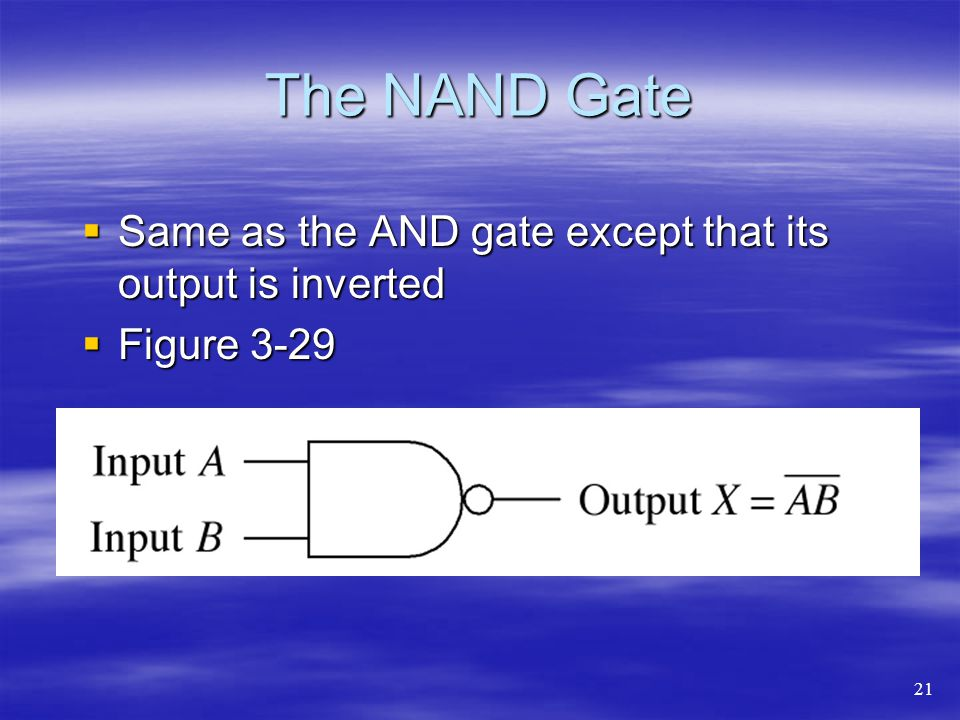 The NAND Gate Same as the AND gate except that its output is inverted Same as the AND gate except that its output is inverted Figure 3-29 Figure 3-29 21