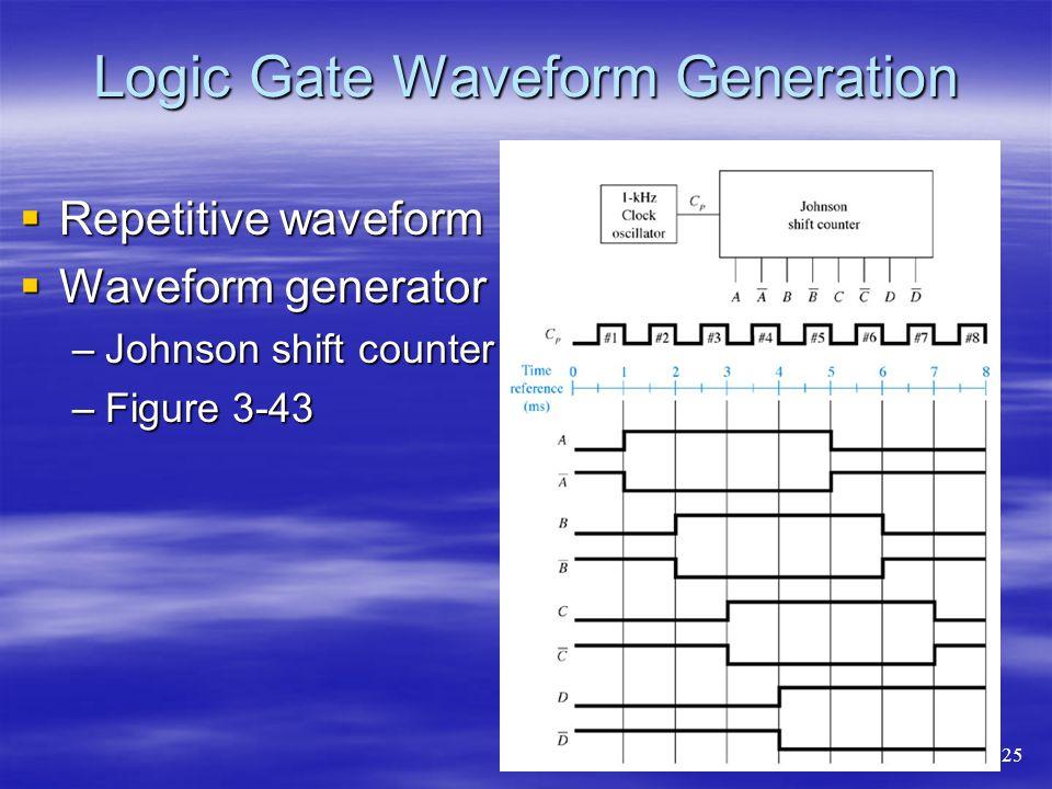 Logic Gate Waveform Generation Repetitive waveform Repetitive waveform Waveform generator Waveform generator –Johnson shift counter –Figure 3-43 25