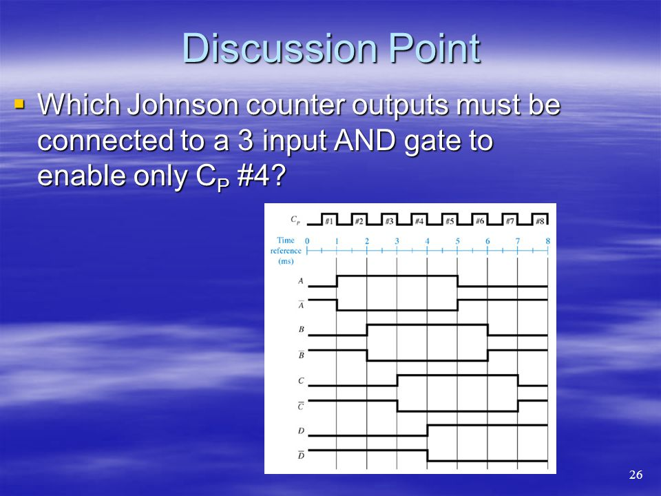 Discussion Point Which Johnson counter outputs must be connected to a 3 input AND gate to enable only C P #4.