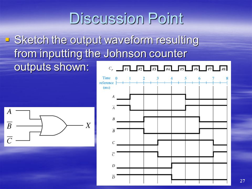 Discussion Point Sketch the output waveform resulting from inputting the Johnson counter outputs shown: Sketch the output waveform resulting from inputting the Johnson counter outputs shown: 27