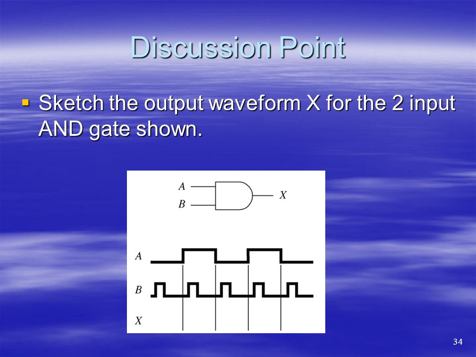 Discussion Point Sketch the output waveform X for the 2 input AND gate shown. Sketch the output waveform X for the 2 input AND gate shown. 34