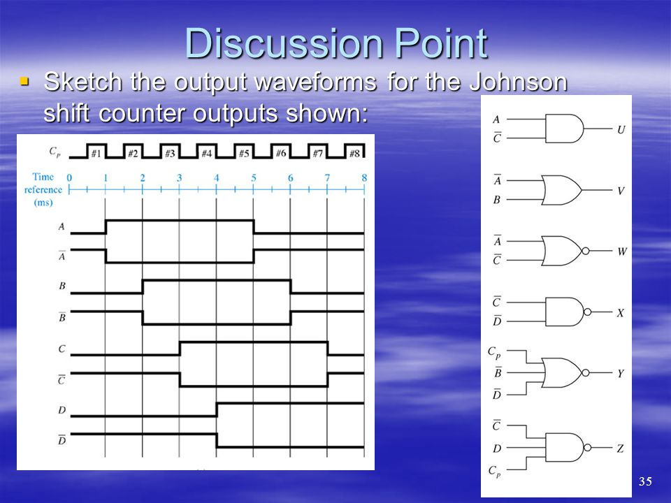 Discussion Point Sketch the output waveforms for the Johnson shift counter outputs shown: Sketch the output waveforms for the Johnson shift counter outputs shown: 35