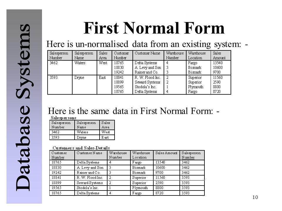 10 First Normal Form Here is un-normalised data from an existing system: - Here is the same data in First Normal Form: -