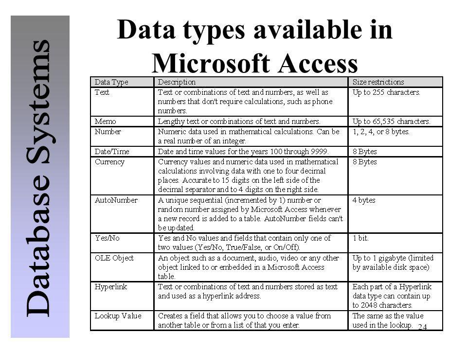 24 Data types available in Microsoft Access