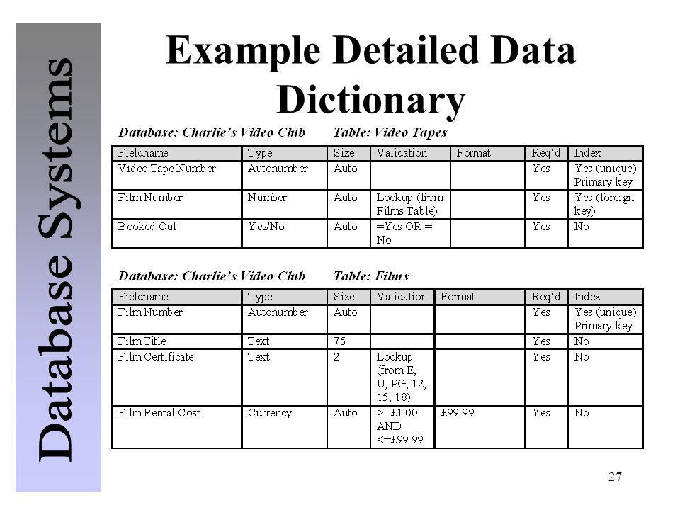 27 Example Detailed Data Dictionary