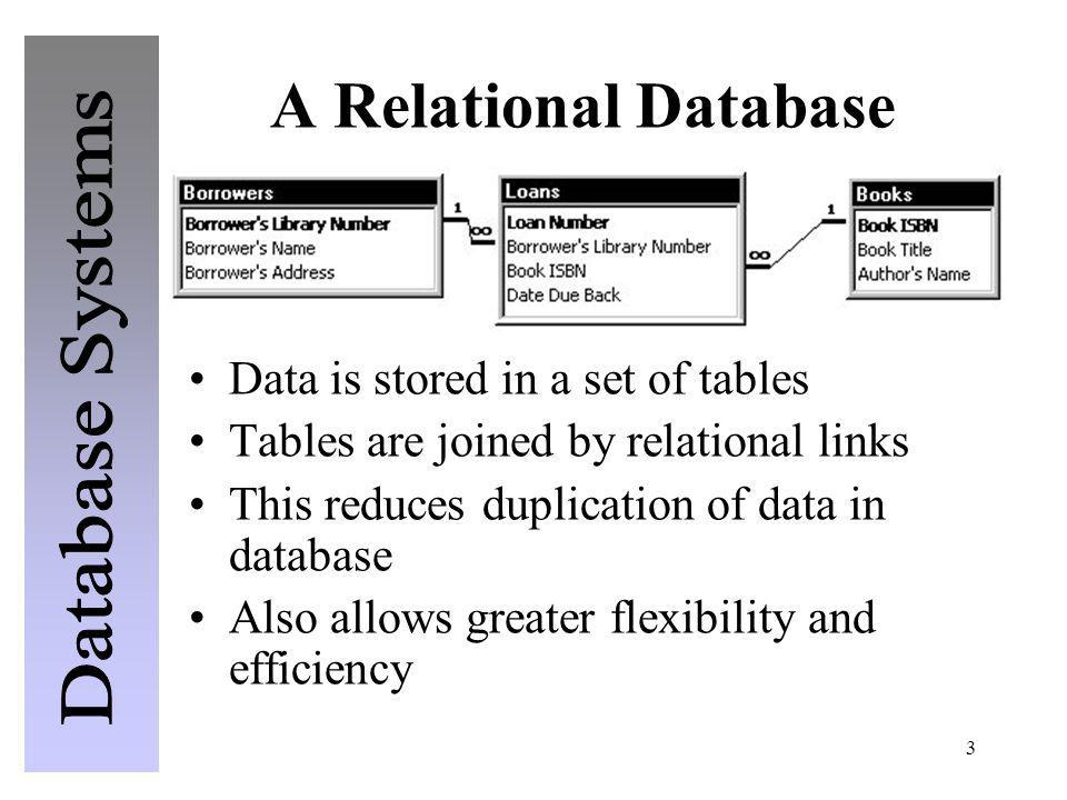 14 Data Dictionary A dictionary is a collection of data about data (meta data).