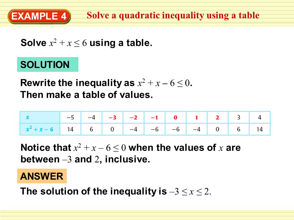 EXAMPLE 4 Solve a quadratic inequality using a table Solve x 2 + x 6 using a table.