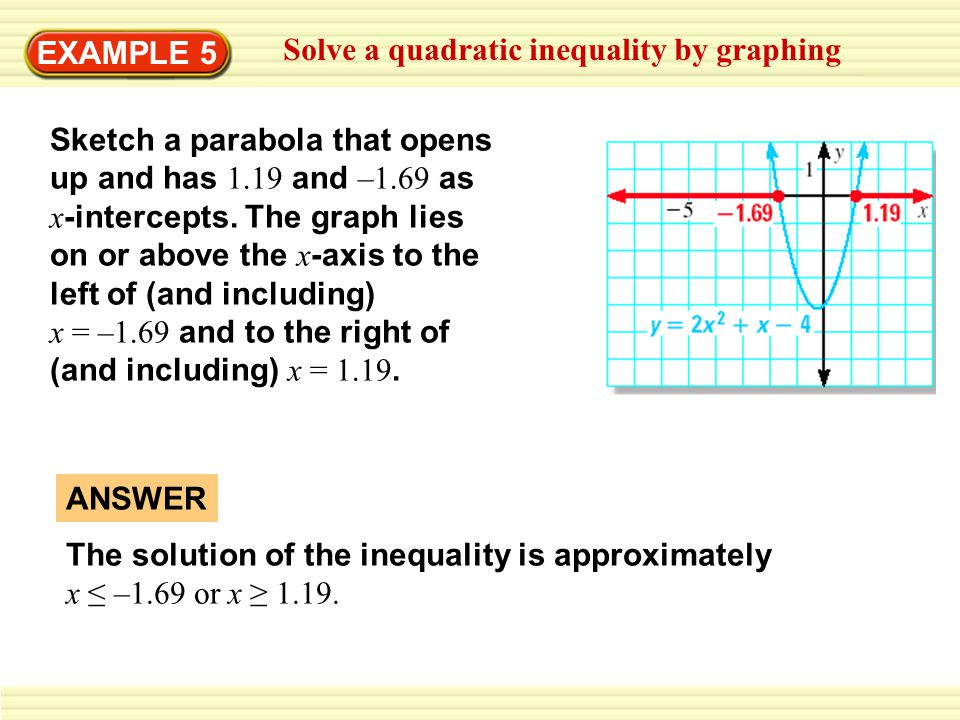 EXAMPLE 5 Solve a quadratic inequality by graphing Sketch a parabola that opens up and has 1.19 and –1.69 as x -intercepts.