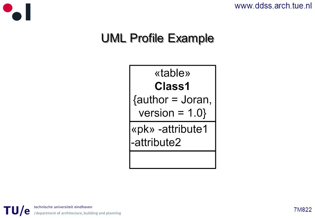 www.ddss.arch.tue.nl 7M822 UML Profile Example