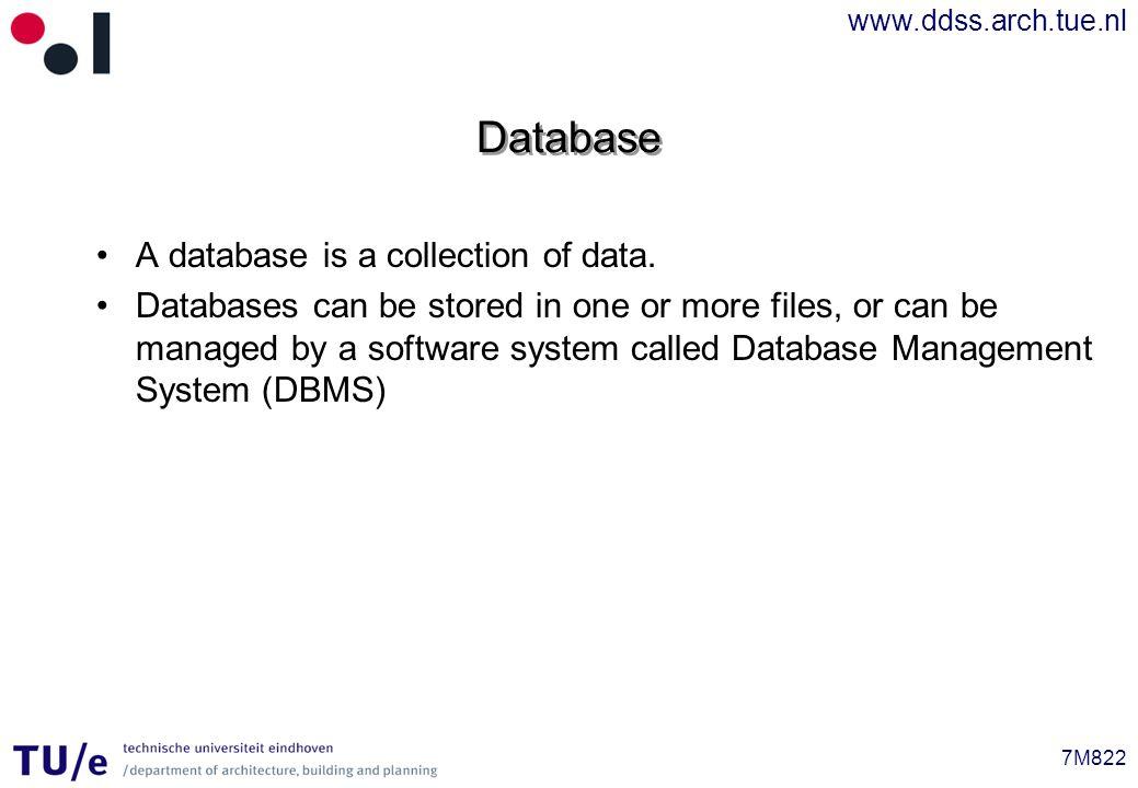 www.ddss.arch.tue.nl 7M822 UML Profile Example