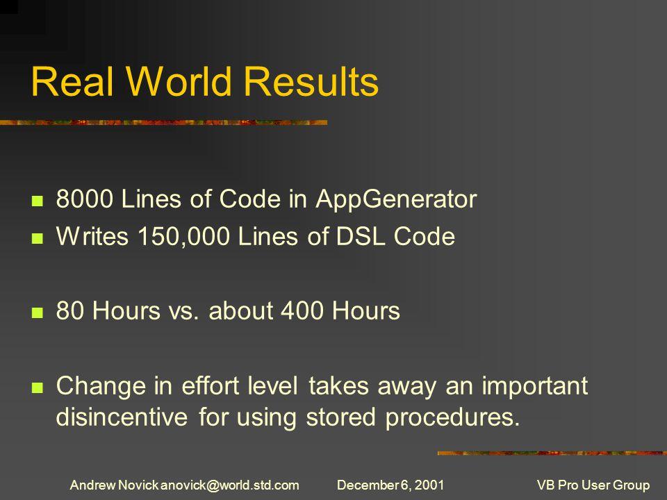 Andrew Novick anovick@world.std.comDecember 6, 2001VB Pro User Group Real World Results 8000 Lines of Code in AppGenerator Writes 150,000 Lines of DSL Code 80 Hours vs.