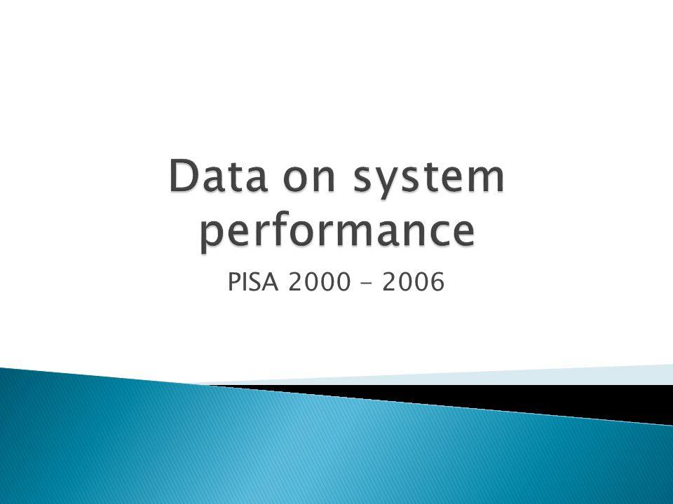 PISA 2000 - 2006