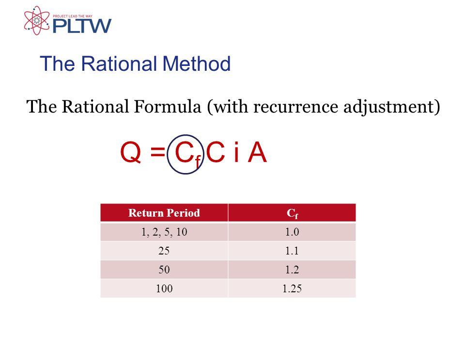 The Rational Method The Rational Formula (with recurrence adjustment) Q = C f C i A Return PeriodCfCf 1, 2, 5, 101.0 251.1 501.2 1001.25