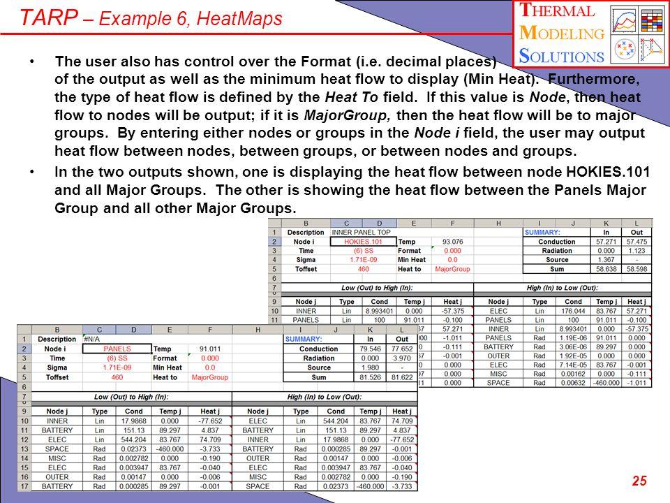 25 TARP – Example 6, HeatMaps The user also has control over the Format (i.e.