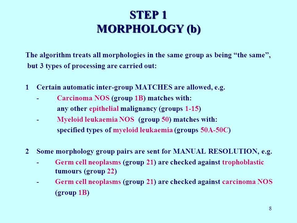 29 Try It! Http://159.92.82.173/encr/
