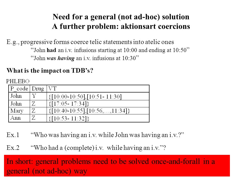 Need for a general (not ad-hoc) solution A further problem: aktionsart coercions E.g., progressive forms coerce telic statements into atelic ones John had an i.v.