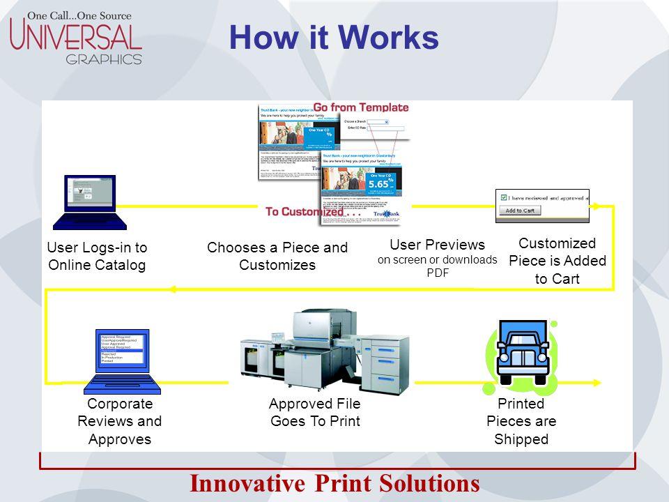 Innovative Print Solutions Choose a Catalog Item