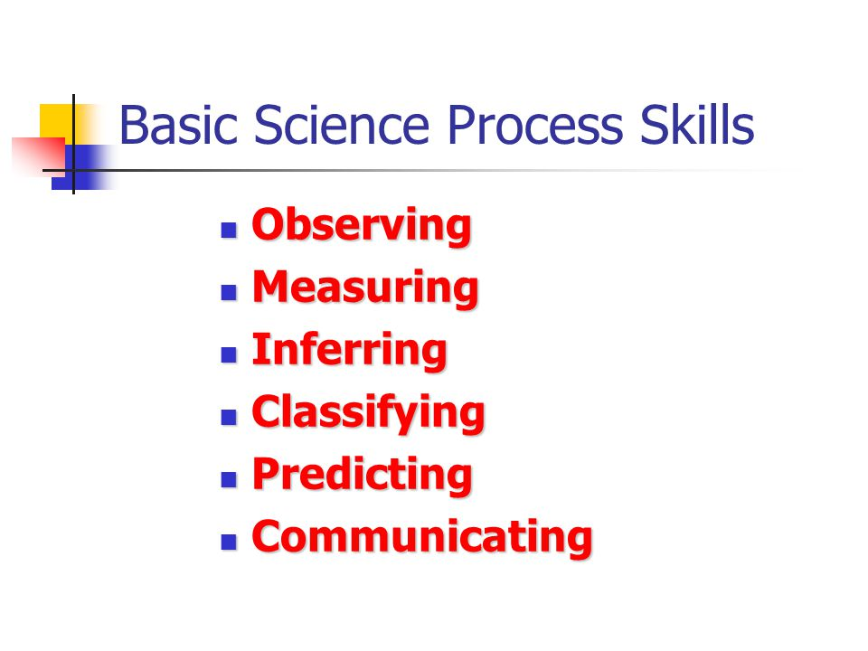 Basic Science Process Skills Observing Observing Measuring Measuring Inferring Inferring Classifying Classifying Predicting Predicting Communicating Communicating