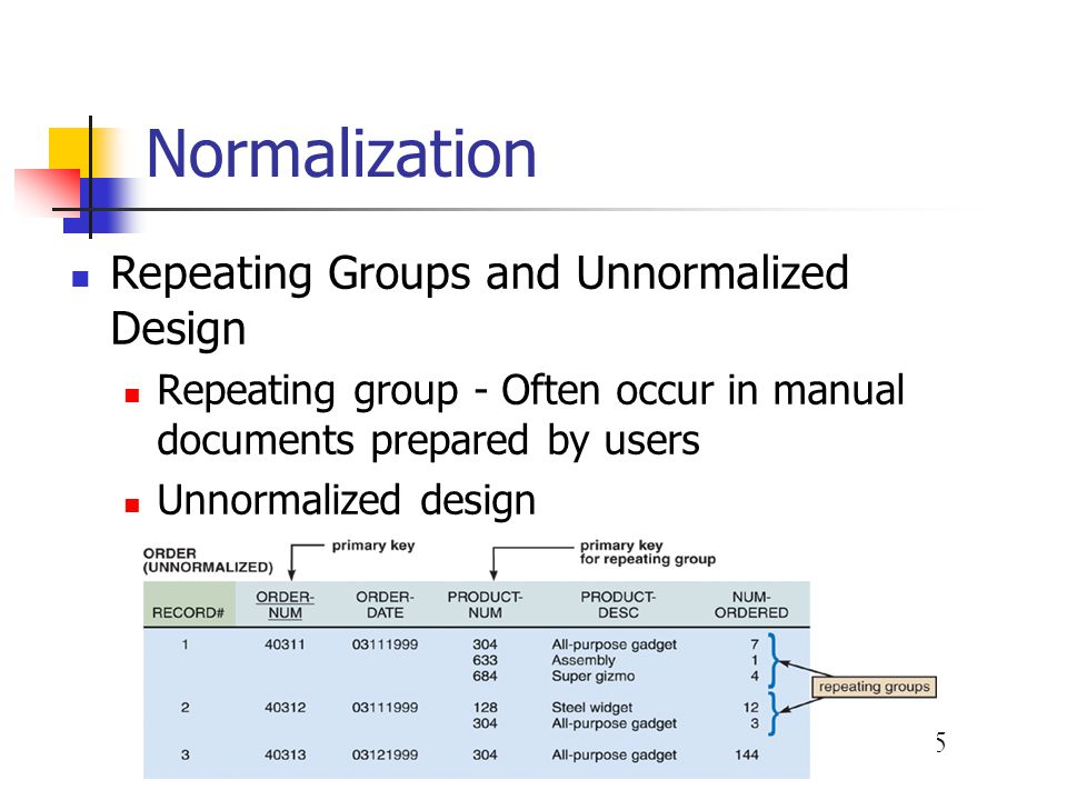 26 Normalization First Normal Form A table is in first normal form (1NF) if it does not contain a repeating group To convert, you must expand the tables primary key to include the primary key of the repeating group
