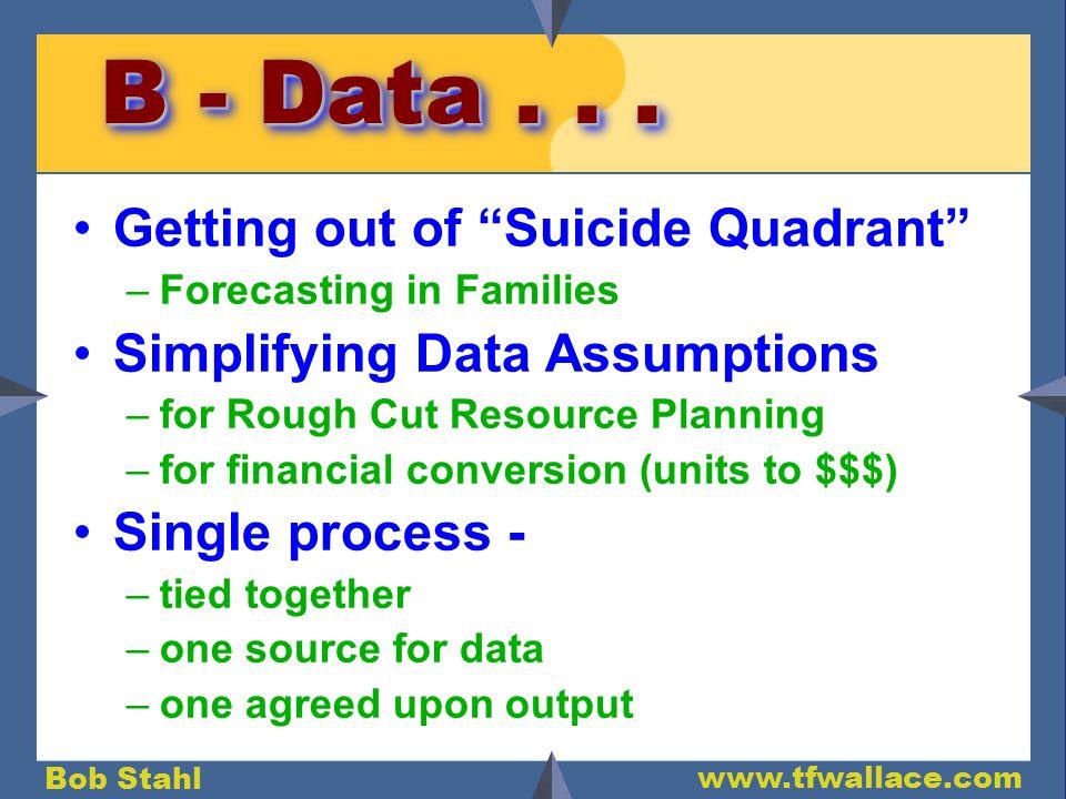 Bob Stahl www.tfwallace.com B - Data...