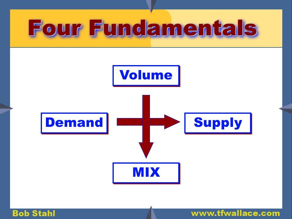 Bob Stahl www.tfwallace.com Four Fundamentals Demand Supply MIX Volume
