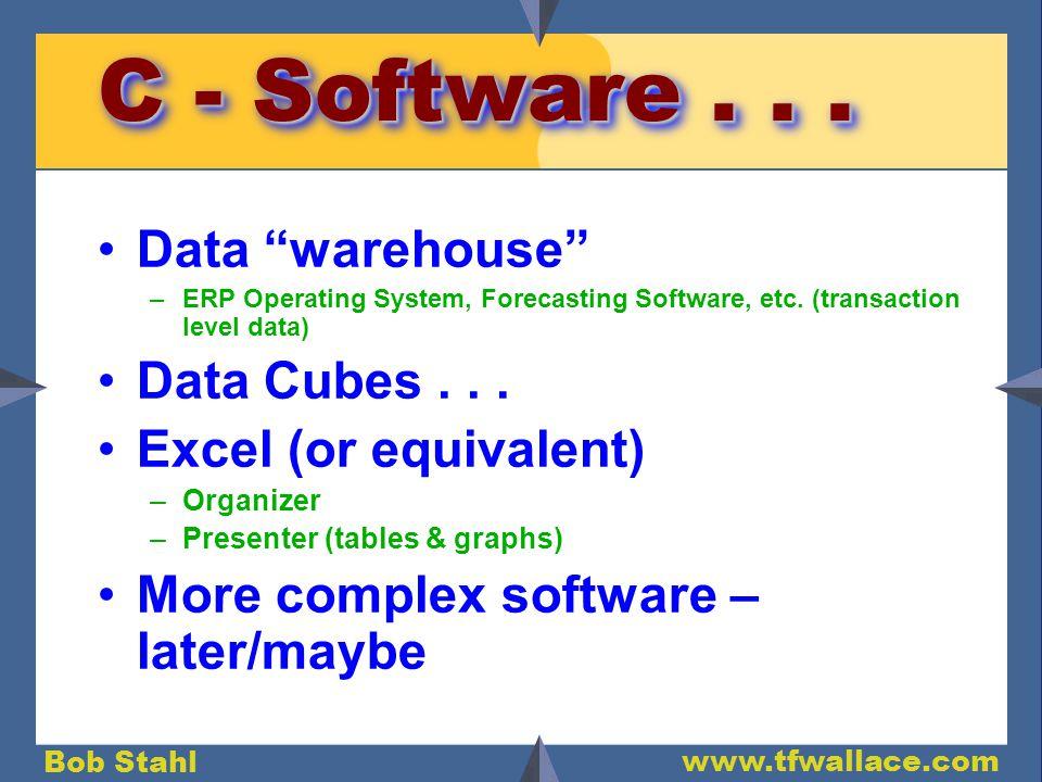 Bob Stahl www.tfwallace.com C - Software...