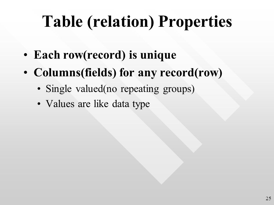 Table (relation) Properties Each row(record) is unique Columns(fields) for any record(row) Single valued(no repeating groups) Values are like data type 25