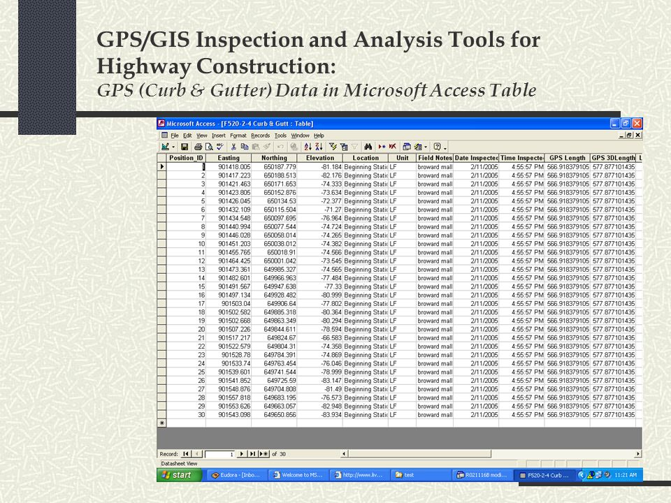 GPS/GIS Inspection and Analysis Tools for Highway Construction: GPS (Curb & Gutter) Data in Microsoft Access Table