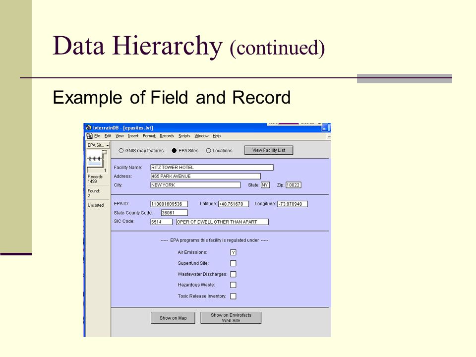 Data Hierarchy (continued) Example of Field and Record