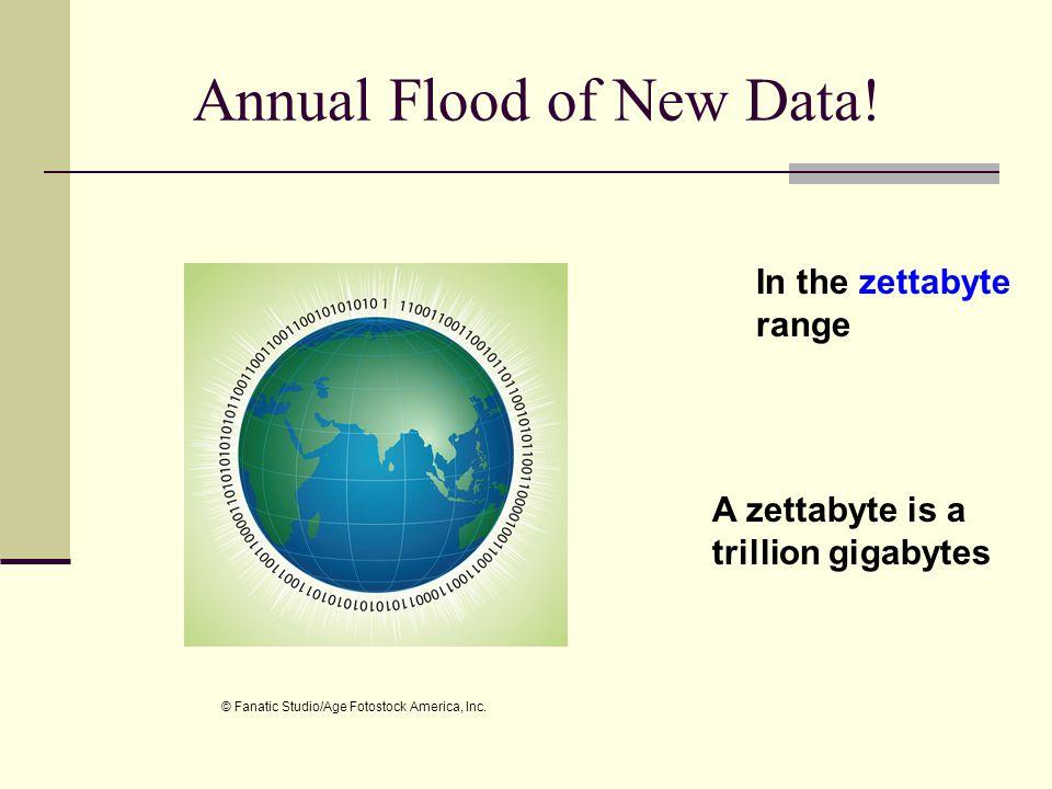 Annual Flood of New Data! In the zettabyte range A zettabyte is a trillion gigabytes © Fanatic Studio/Age Fotostock America, Inc.