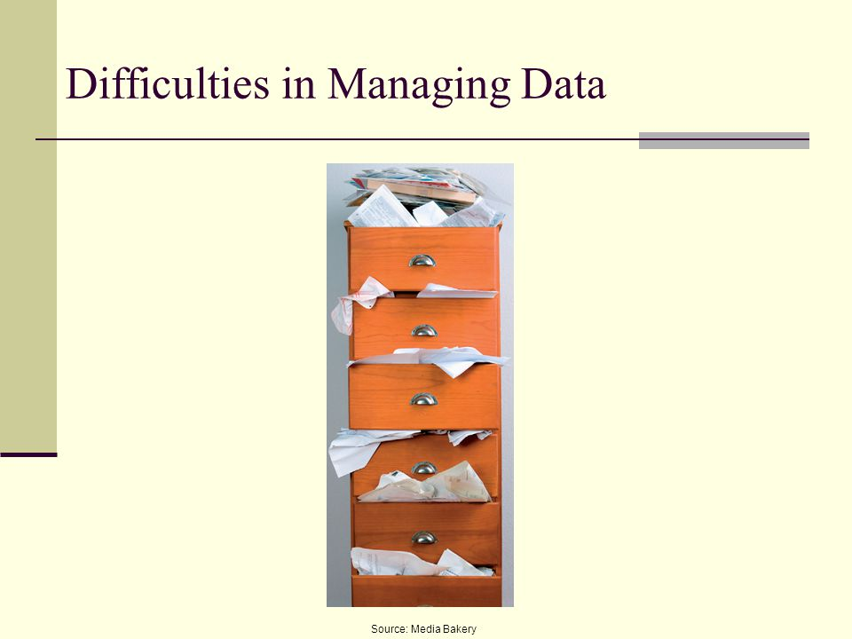 Difficulties in Managing Data Source: Media Bakery