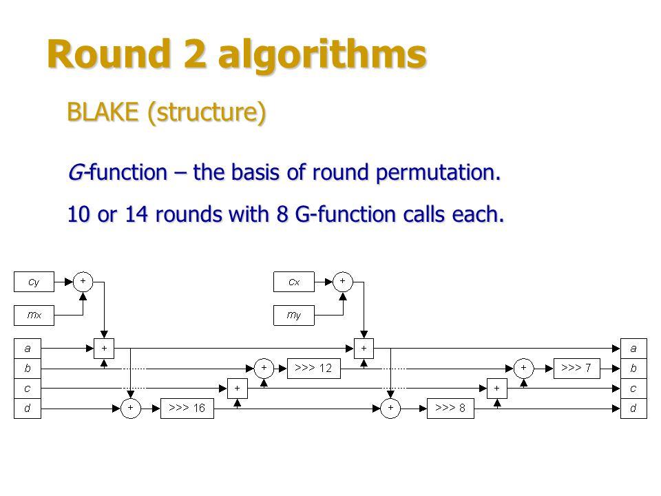 Round 2 algorithms Certification attacks on reduced-round BLAKE: Ji Li & Liangyu Xu: preimage for 512-bit BLAKE with 2.5 rounds – 2 481 operations;Ji Li & Liangyu Xu: preimage for 512-bit BLAKE with 2.5 rounds – 2 481 operations; Jian Guo & Krystian Matusiewicz: near-collision for compression function of 256-bit BLAKE with 4 rounds – 2 42 operations.Jian Guo & Krystian Matusiewicz: near-collision for compression function of 256-bit BLAKE with 4 rounds – 2 42 operations.