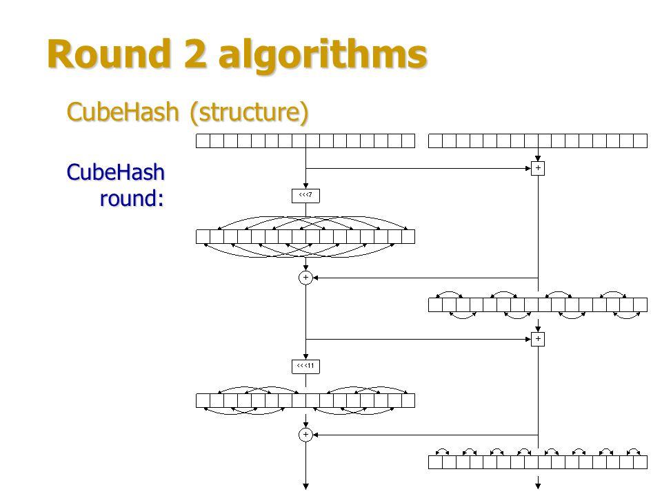 Round 2 algorithms CubeHash (structure) CubeHashr/b parameters: r – number of rounds;r – number of rounds; b – message block size in bytes.b – message block size in bytes.