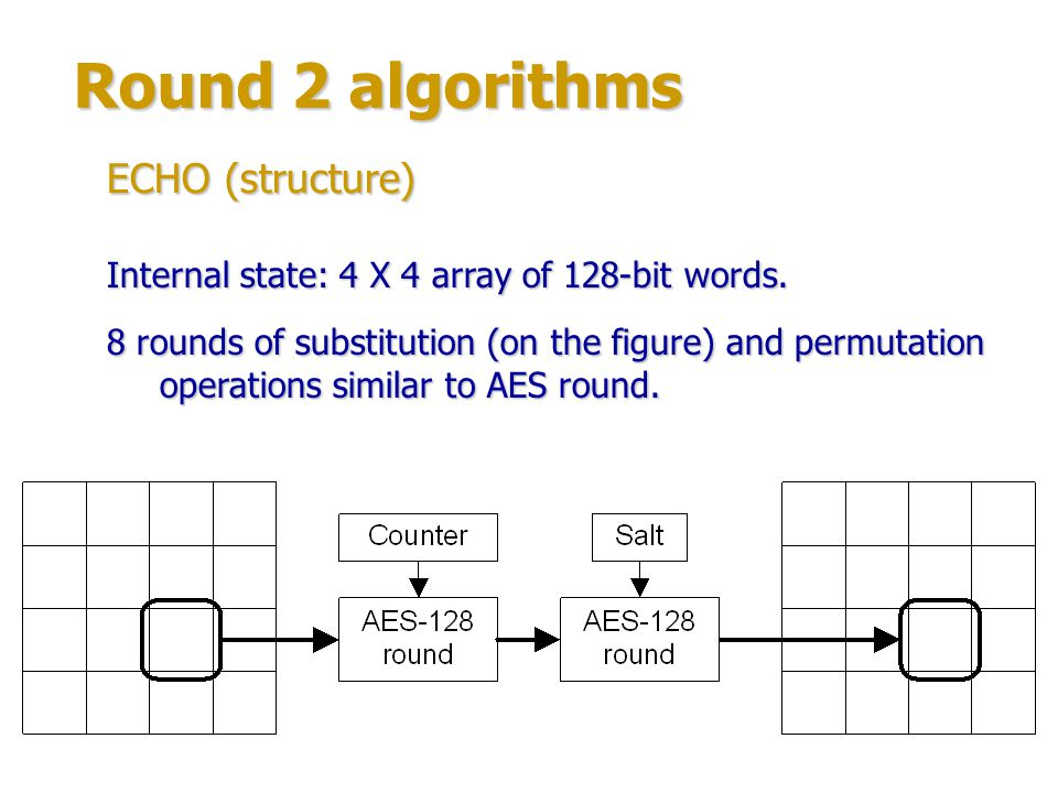 Round 2 algorithms Authors: Shai Halevi, William Hall, Charanjit Jutla (IBM).