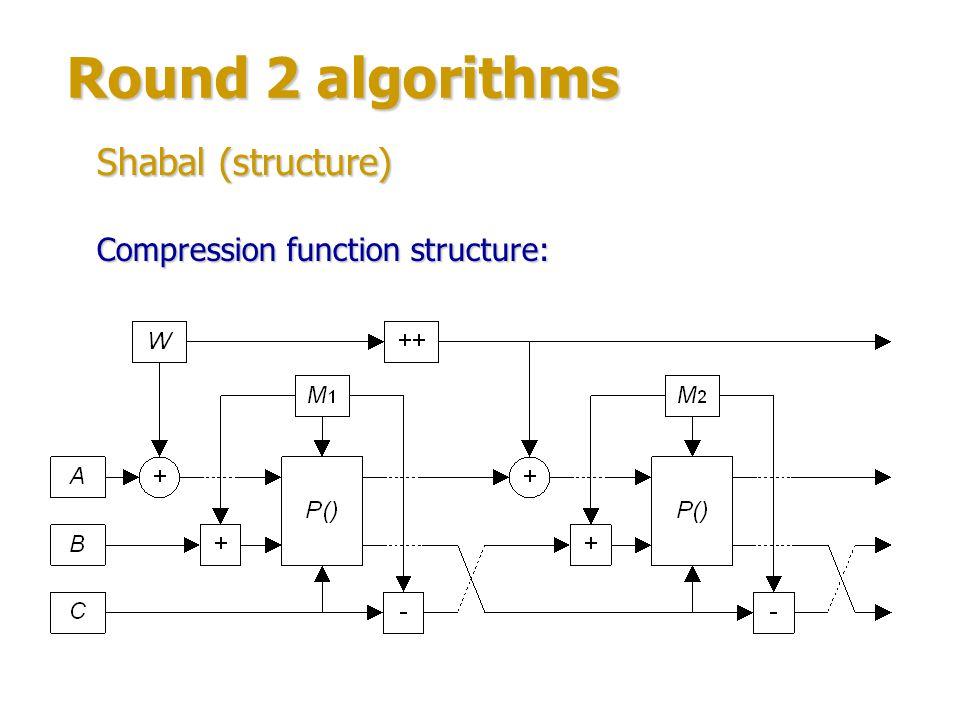 Round 2 algorithms Authors: Eli Biham & Orr Dunkelman.