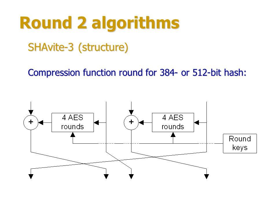 Round 2 algorithms Authors: Gaëtan Leurent, Pierre-Alain Fouque & Charles Bouillaguet (École Normale Supérieure, Paris).