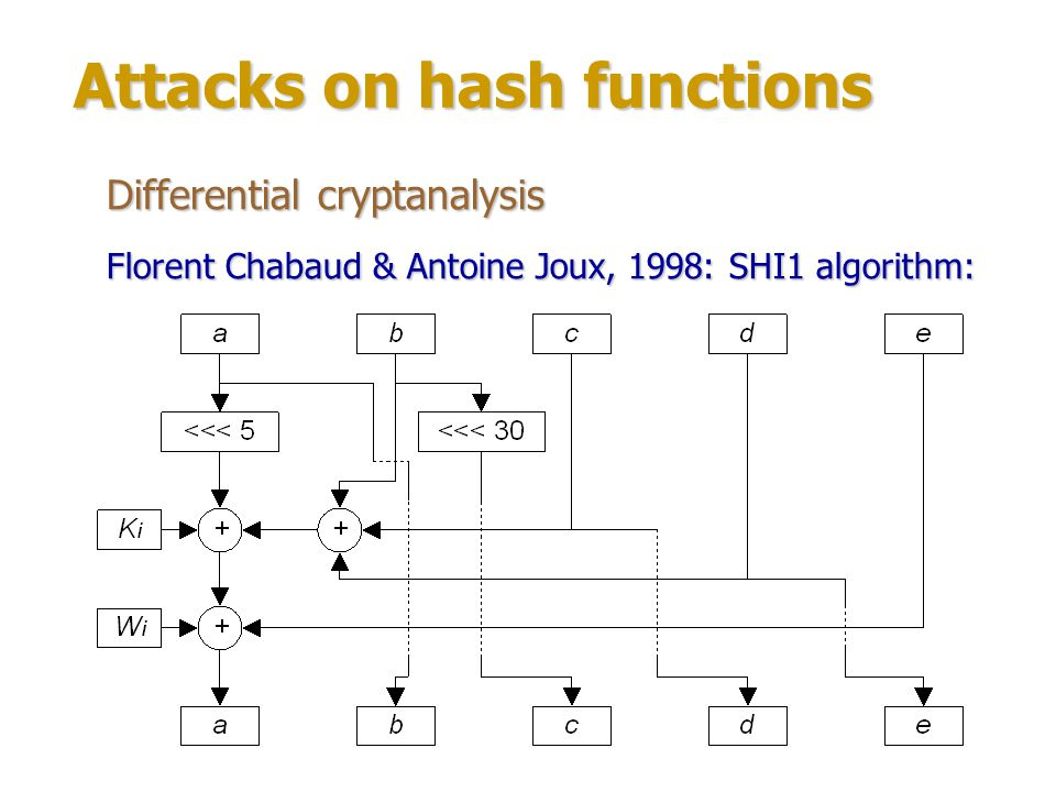 Attacks on hash functions Differential cryptanalysis