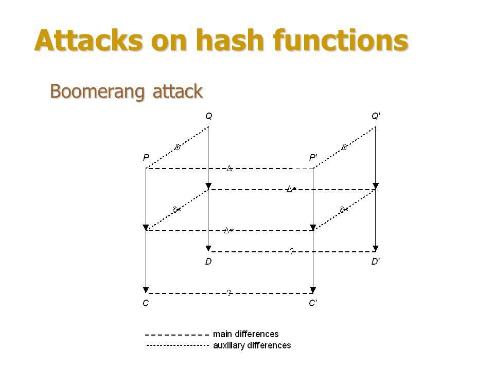 Attacks on hash functions Algebraic cryptanalysis Uses algebraic properties of an algorithm.