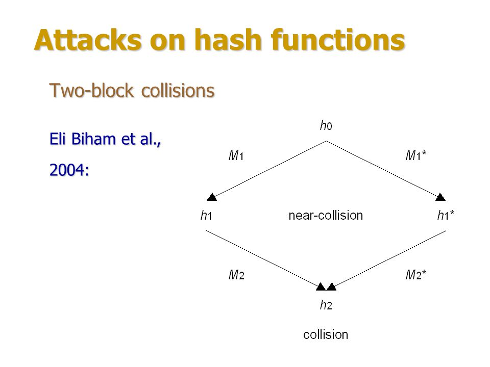 Attacks on hash functions Multi-block collisions