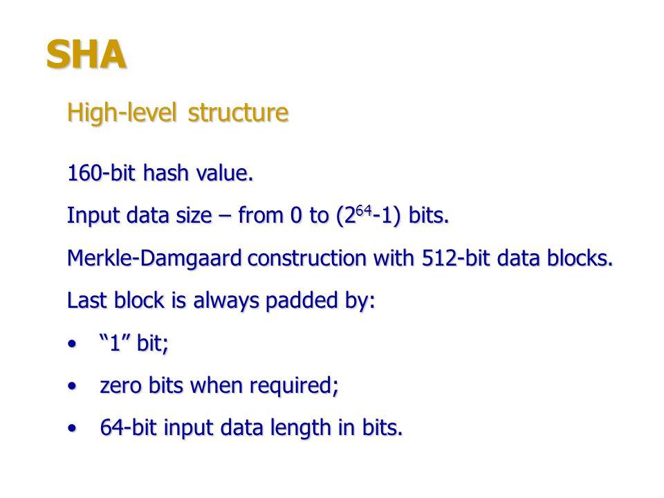 SHA 1.512-bit block is represented as 32-bit words W 0 …W 15.