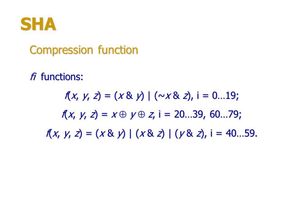 SHA Intermediate hash values: 32-bit registers A…E.