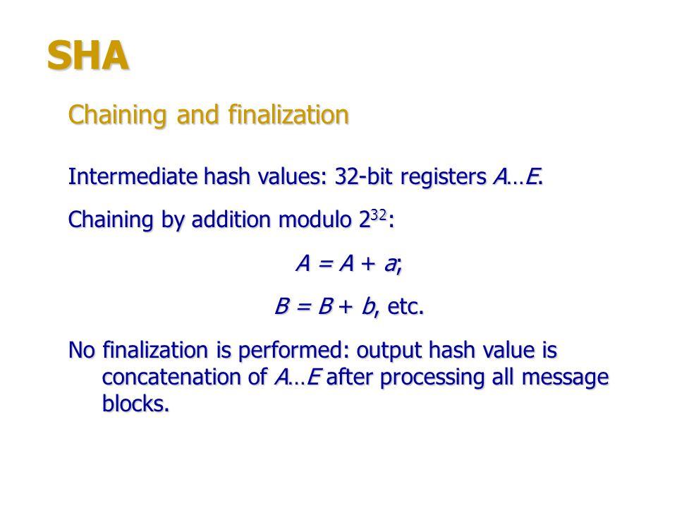 SHA-1 U.S.hashing standard since 1995 (FIPS 180-1, FIPS 180-2).