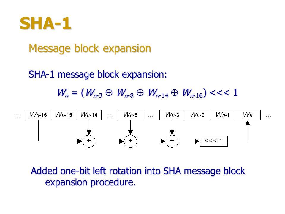 SHA Cryptanalysis 1.