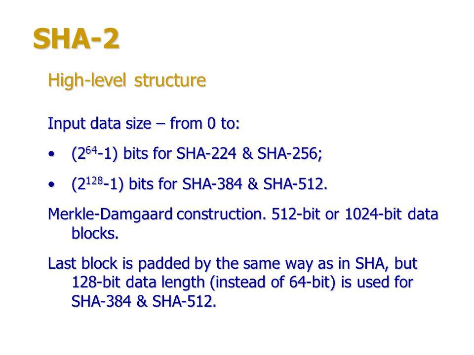 SHA-256 1.512-bit block is represented as 32-bit words W 0 …W 15.