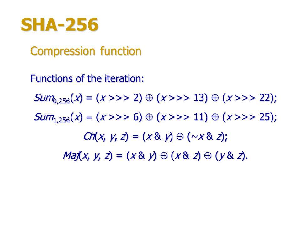 SHA-256 Intermediate hash values: 32-bit registers A…H.