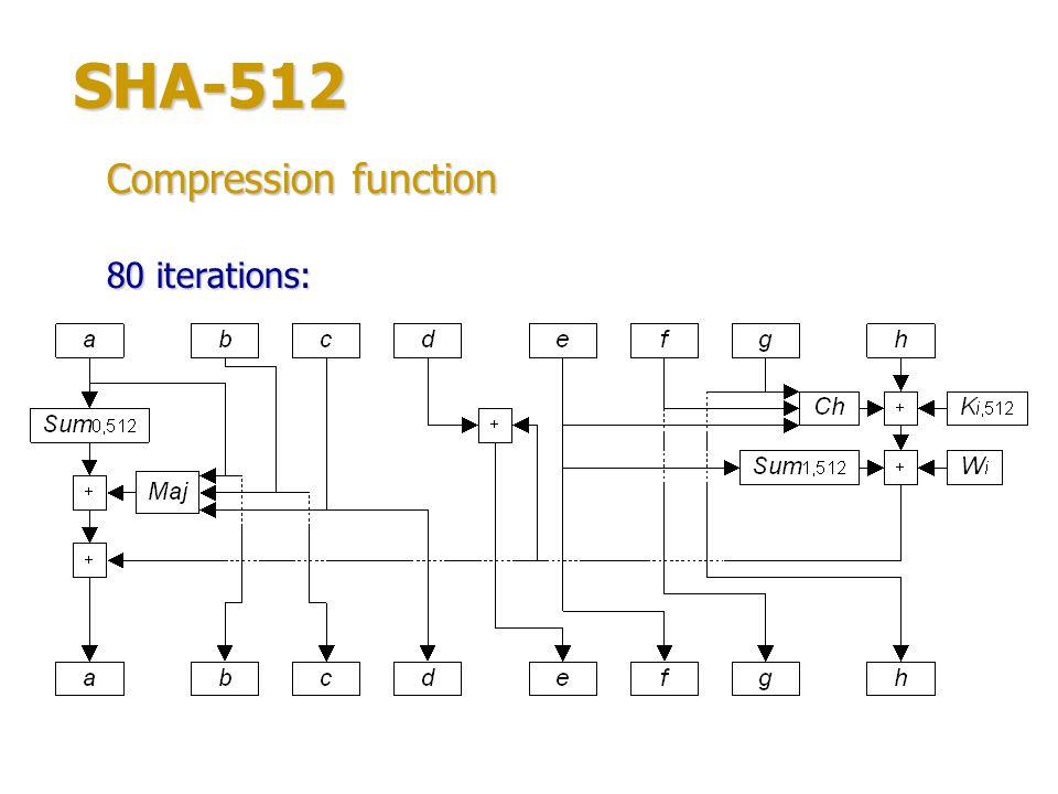SHA-512 Slightly modified Sum-functions: Sum 0,512 (x) = (x >>> 28) (x >>> 34) (x >>> 39); Sum 1,512 (x) = (x >>> 14) (x >>> 18) (x >>> 41).