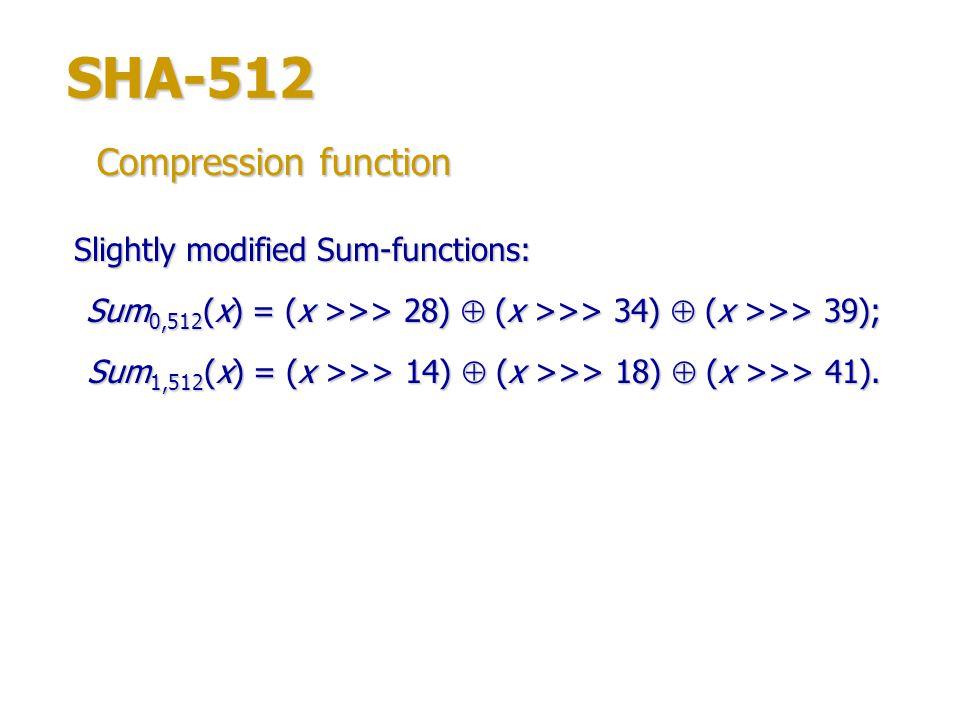 SHA-512 Intermediate hash values: 64-bit registers A…H.