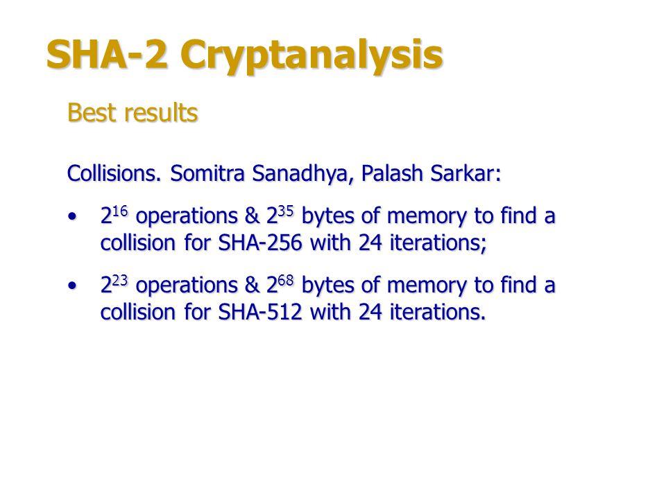 SHA-2 Cryptanalysis SShash algorithm by Somitra Sanadhya & Palash Sarkar: Strengthening SHA-2